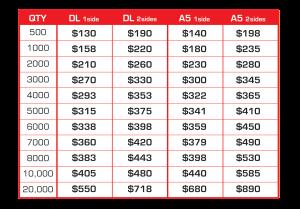 DL Size Price List